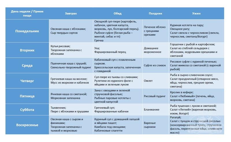 Я вот не могу понять, почему огромное количество педиатров в россии, приходя проведать малыша, с порога начинает нести эту чушь, что